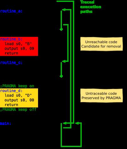 Open PicoBlaze Assembler — Opbasm 1 3 9 documentation
